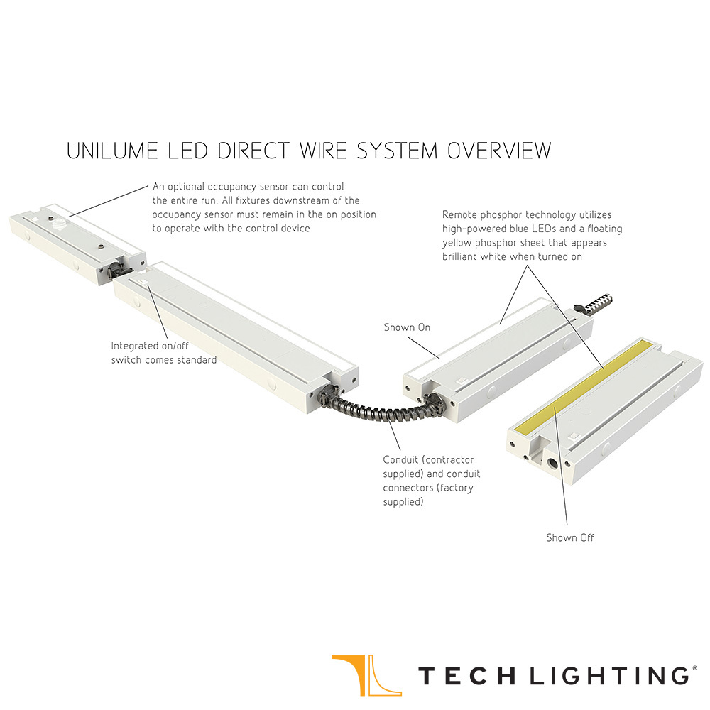 Tech Lighting Unilume LED Direct Wire Undercabinet Light_6 unilume led direct wire undercabinet light tech lighting how to wire under cabinet lighting diagram at bayanpartner.co